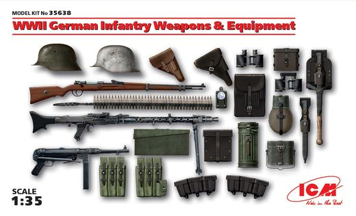 WW2 German Infantry Weapons and Equipment 1/35