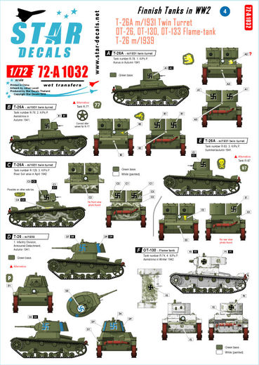 Finnish tanks in WW2 (part 4) T-26 m1931, T-26 m1939, OT- 26, OT-130 and OT-133 SUOMI 1/72