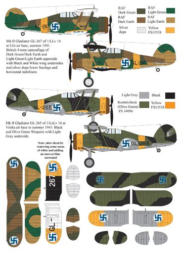 Gloster Gladiator 'Export' - Siirtokuvat / Decals 1/32