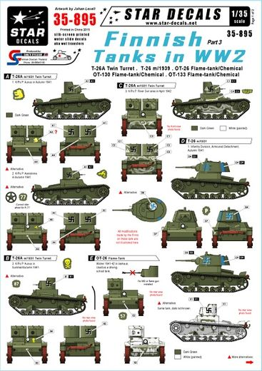 Finnish tanks in WW2 (part 3) T-26 variants SUOMI 1/35