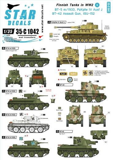 Finnish tanks in WW2 (part 6) BT-5 m1933, Panzer IV Ausf J, BT-42, ISU-152 SUOMI 1/35