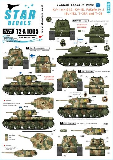 Finnish tanks in WW2 (part 1) KV-1 m1942, KV-1E, ISU-152, Panzer IV Ausf J, T-37A and T-38 SUOMI 1/72