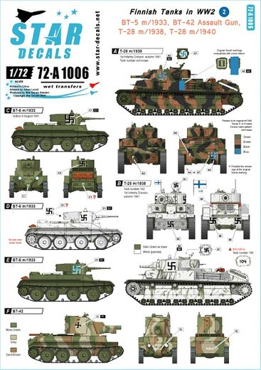 Finnish tanks in WW2 (part 2) BT-5 m1933, BT-42, T-28 m1938 and T-28 m1940 SUOMI 1/72